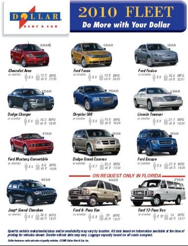 sc 1 st  Flashhaiti & Dollar Rent A Car (RHT Plaza S.A.) markmcfarlin.com