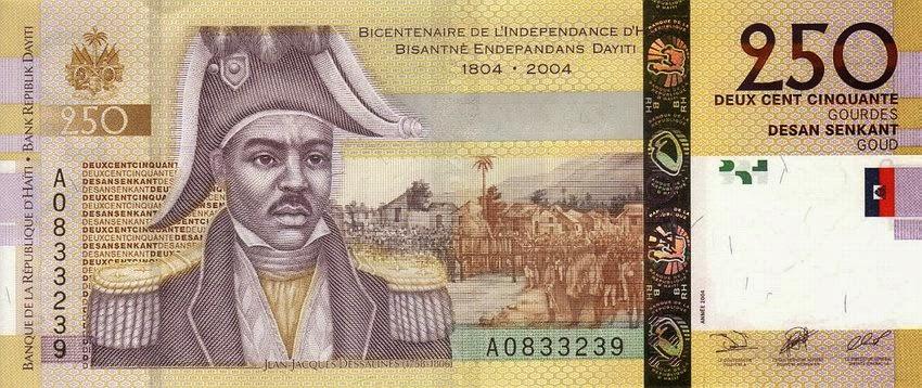 Taux du jour dollars US en Haiti
